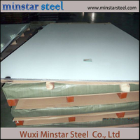 201 202 Cold Rolled Stainless Steel Plate with 0.3mm 0.4mm 0.5mm Thinkness