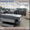 Hot Rolled Mild Steel Plate Q345r